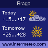 Weather forecast for Braga