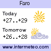 Weather forecast for Faro