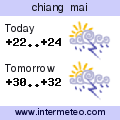 Weather forecast for chiang mai
