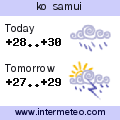 Weather forecast for Koh Samui