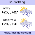 Weather forecast for ko sichang