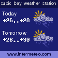 Weather forecast for subic bay weather station