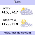 Weather forecast for Ruka