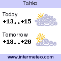Weather forecast for Tahko