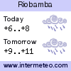 Weather forecast for Riobamba