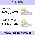 Weather forecast for Nikolaev