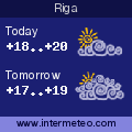 Weather forecast for Riga
