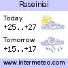 Weather forecast for Raseiniai