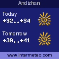 Weather forecast for Andizhan