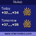 Weather forecast for Nukus