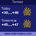 Weather forecast for Termez