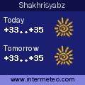 Weather forecast for Shakhrisyabz