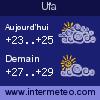 La meteo sur Ufa